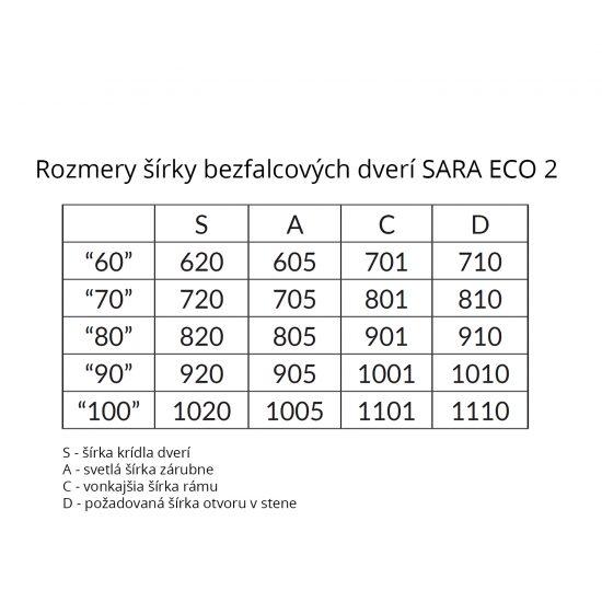 tabulky sara 1-2