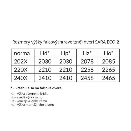 tabulky sara 2-1